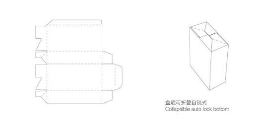 包装行业的盒型知多少?